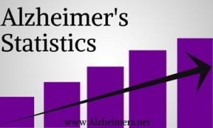alzheimers-statistics-300x180